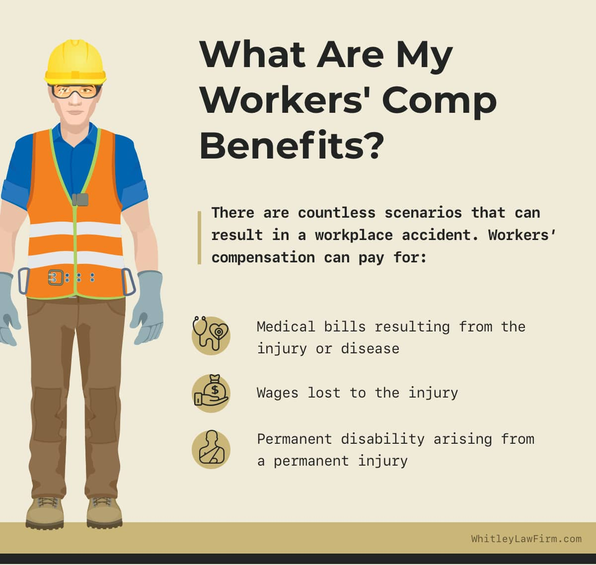 What Do My Workers' Comp Benefits Cover? | Whitley Law Firm